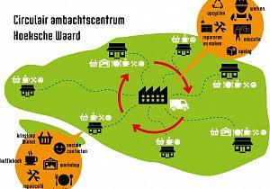 Hoeksche Waard winnaar prijsvraag circulaire ambachtscentra